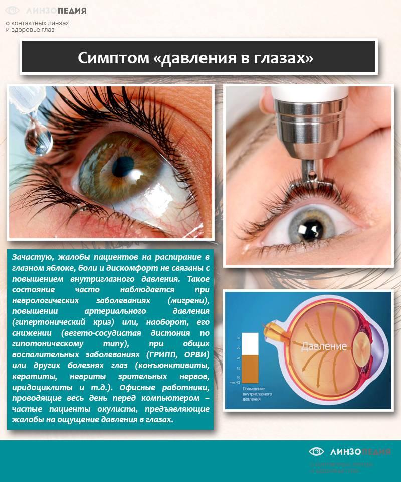 Что нельзя делать при глаукоме?