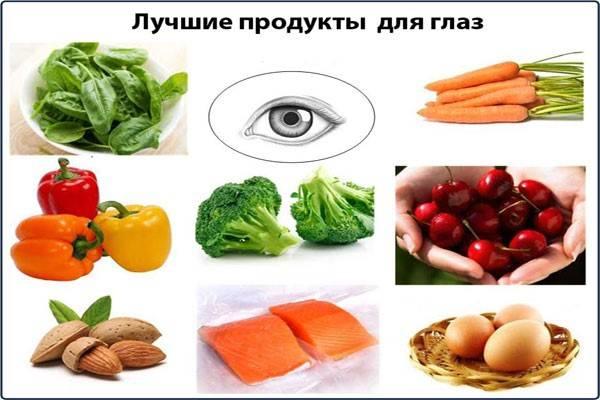 Питание при глаукоме — какая диета поможет сохранять зрение?