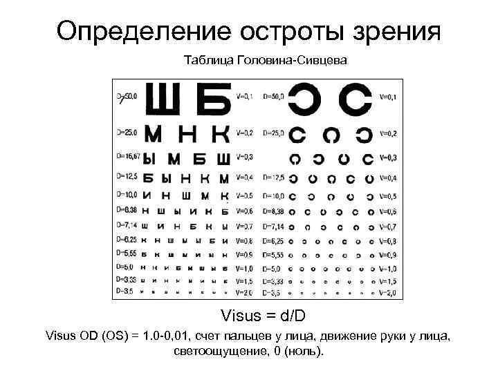 Какой глаз в рецепте на очки обозначается od и какой — os