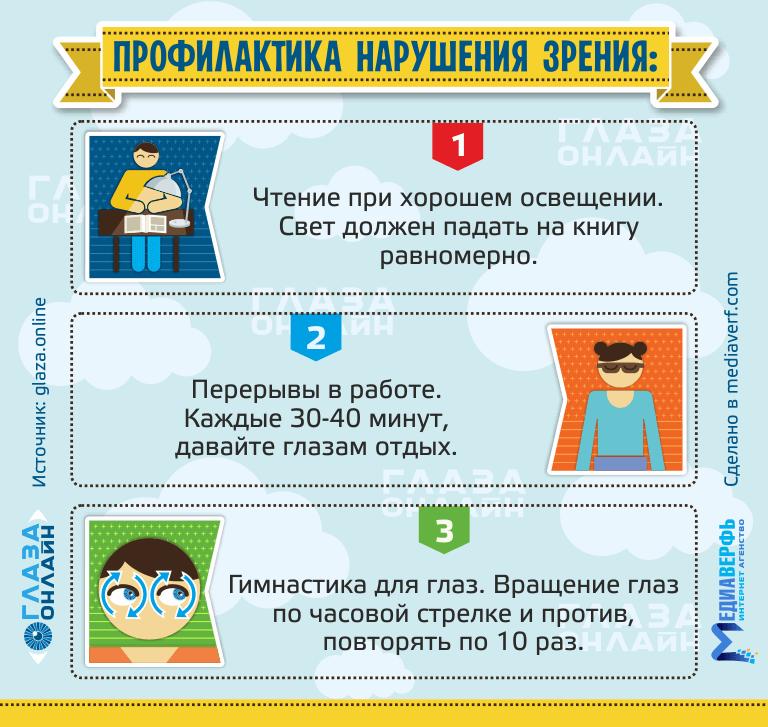 Профилактика нарушения зрения: причины проблем у школьников и взрослых при работе с компьютером