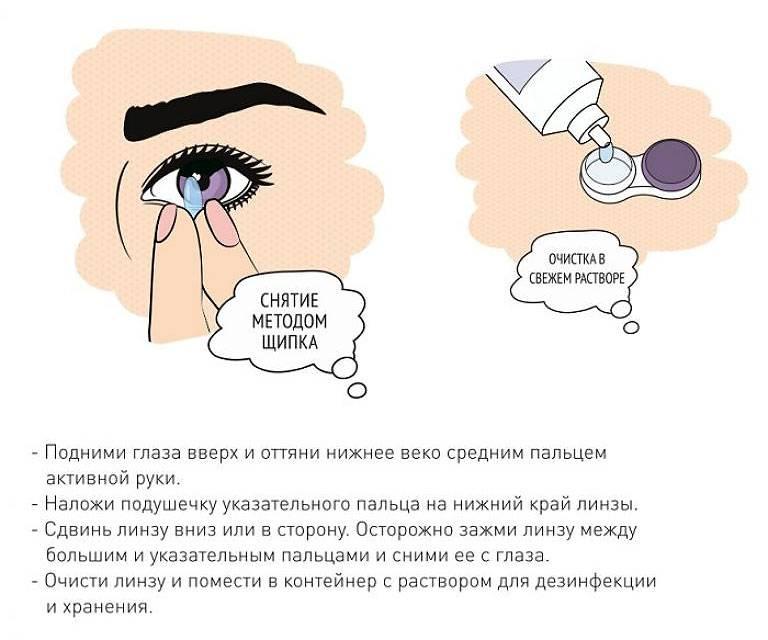 Сколько можно носить контактные линзы и как часто нужно их менять? как понять, что оптика испортилась?