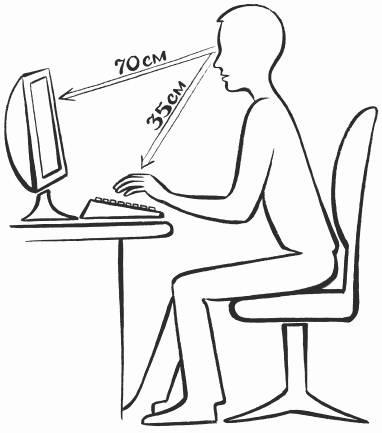 Как определить оптимальное расстояние для просмотра тв
