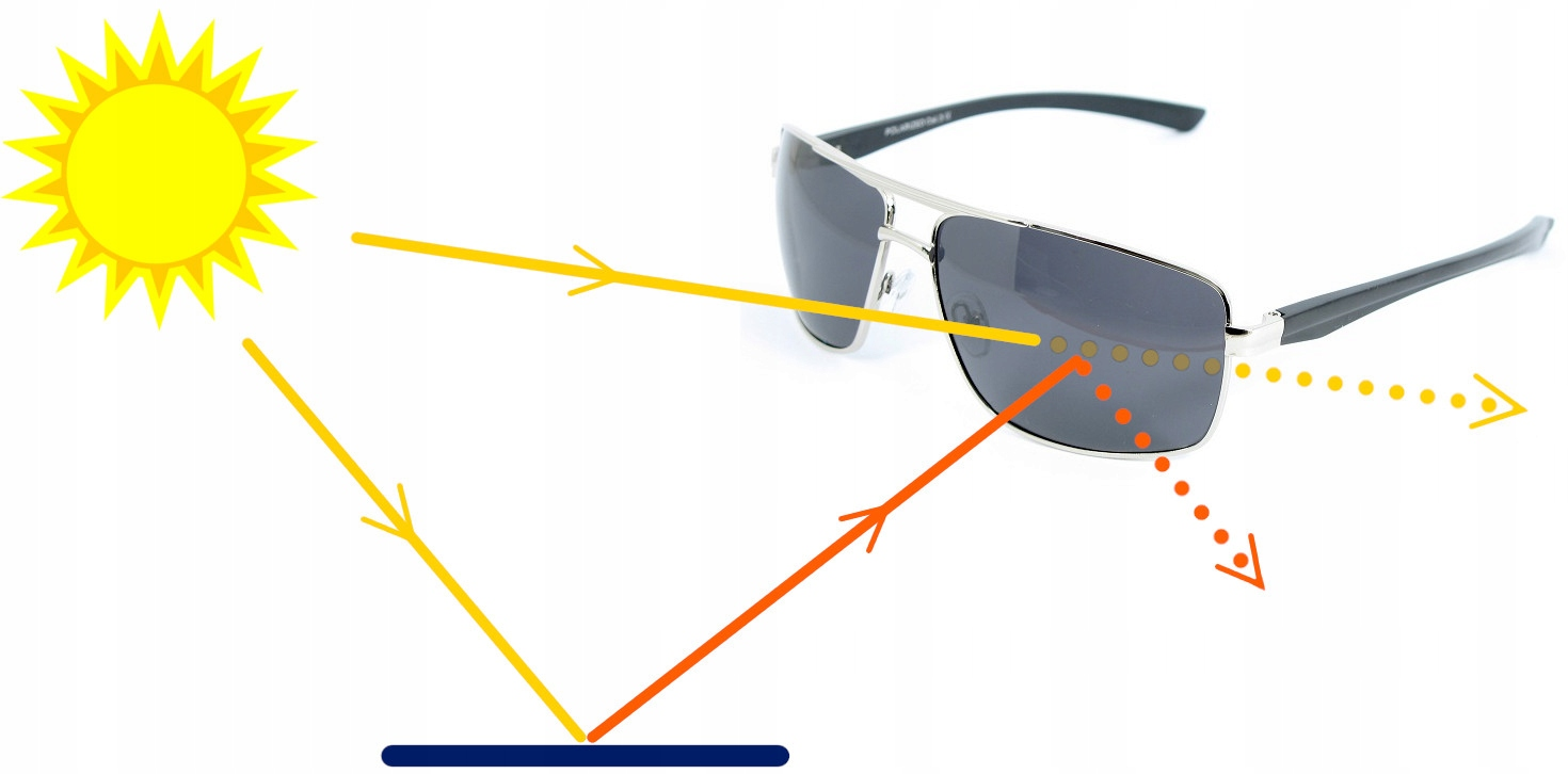 Солнцезащитные накладки (клипоны) на очки с диоптриями