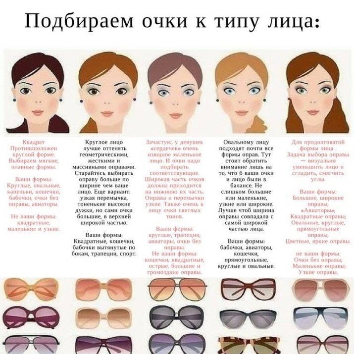 Какие очки подойдут для лица круглой формы: фото, какие выбрать очки для зрения и от солнца
