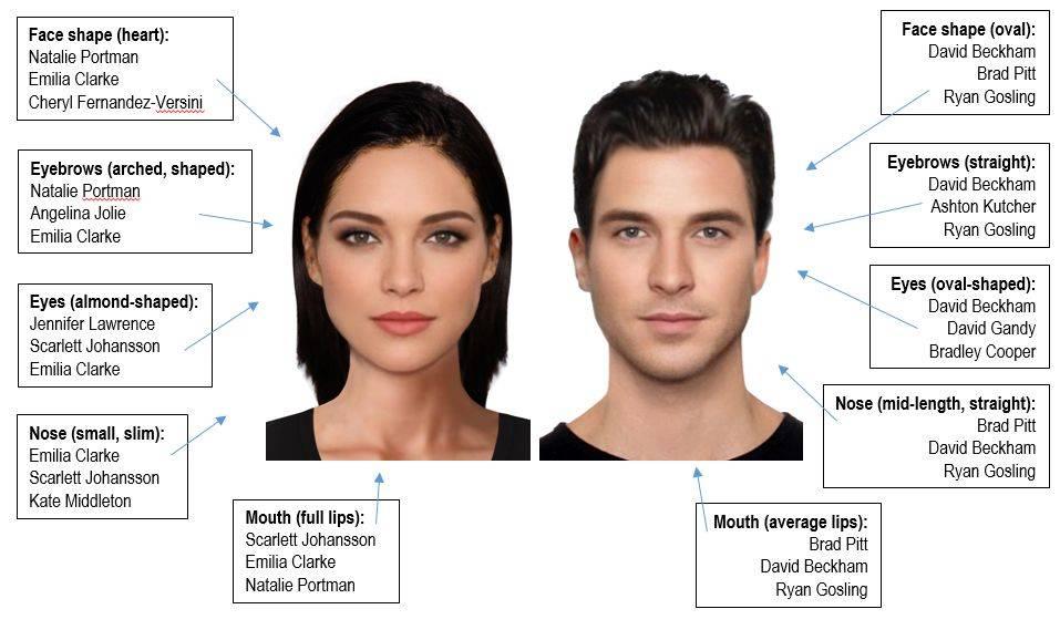 Чем глаза мужчин отличаются от женских?