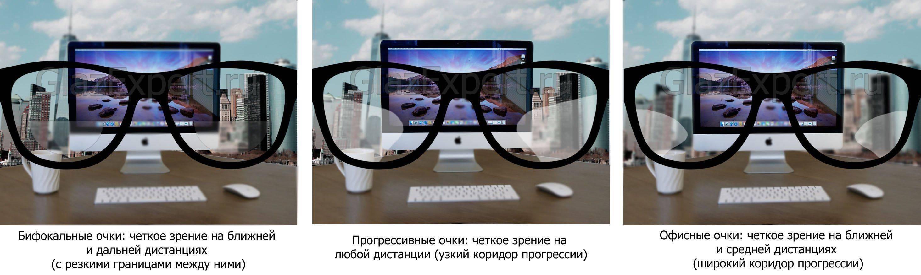 Разница: бифокальные, прогрессивные и офисные очки