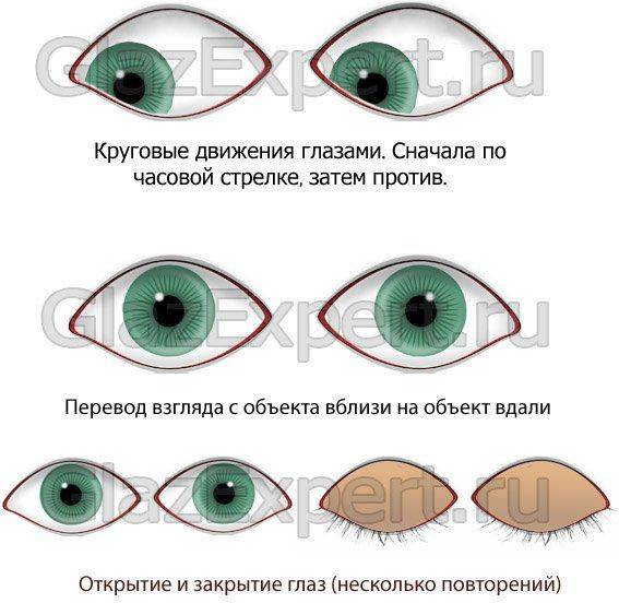 Гимнастика для глаз при миопии