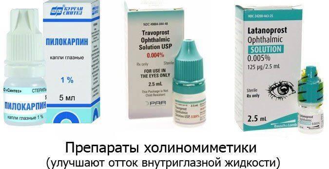 Препараты холиномиметики
