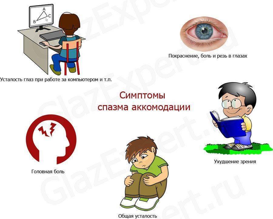 Симптомы спазма аккомодации