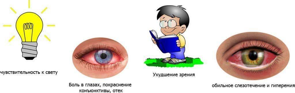 Симптомы эрозии