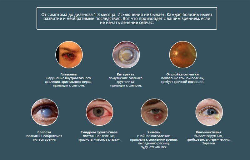 Какие заболевания глаз лечит Максивизор