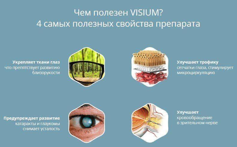 Полезные свойства Visium