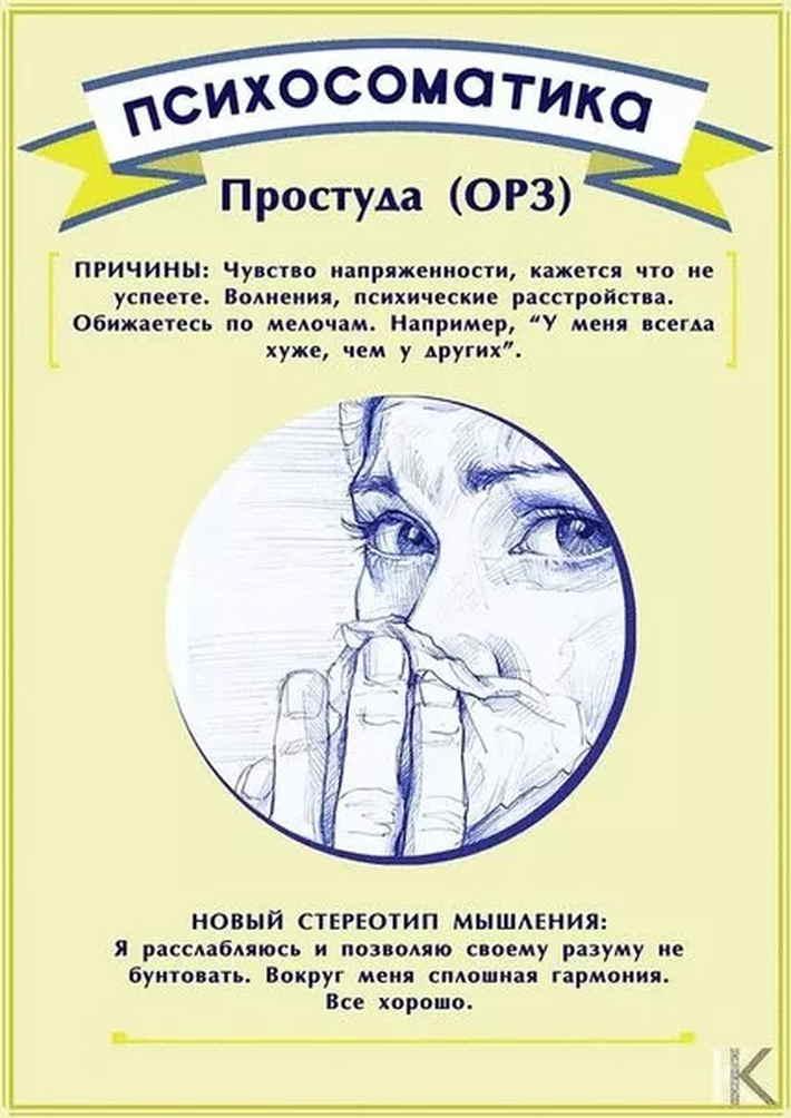 Психосоматика болезней глаз и плохого зрения