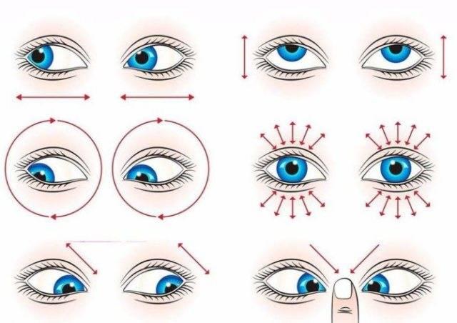 Гимнастика глаз по норбекову