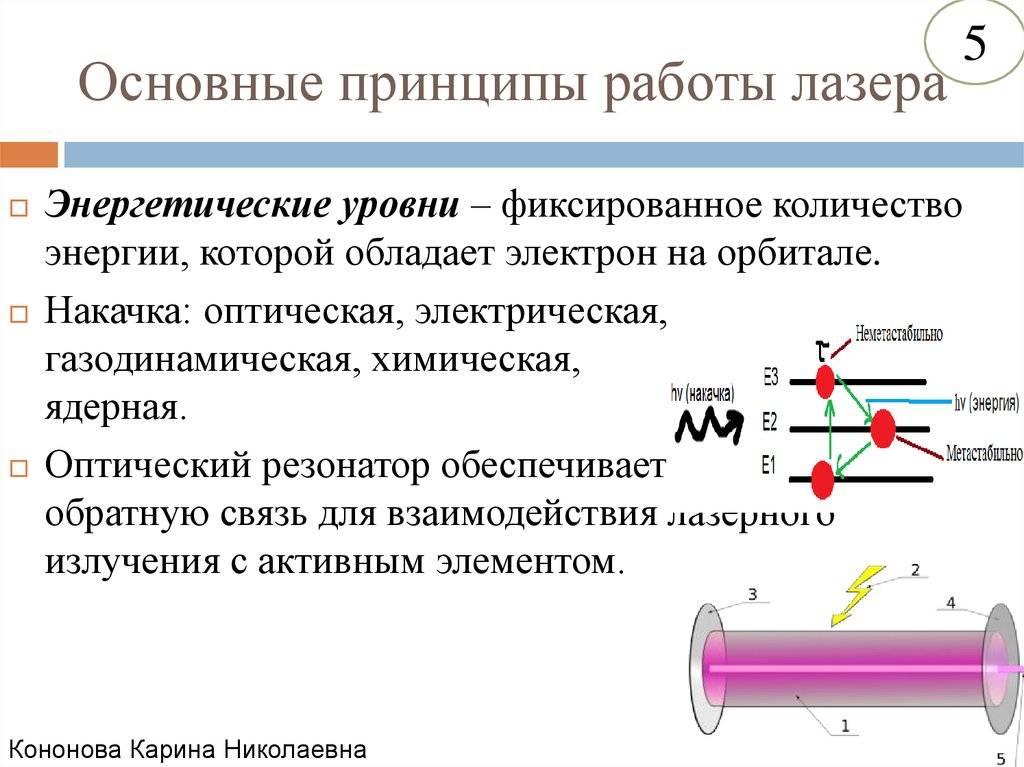 Эксимерные лазеры: устройство, применение в медицине