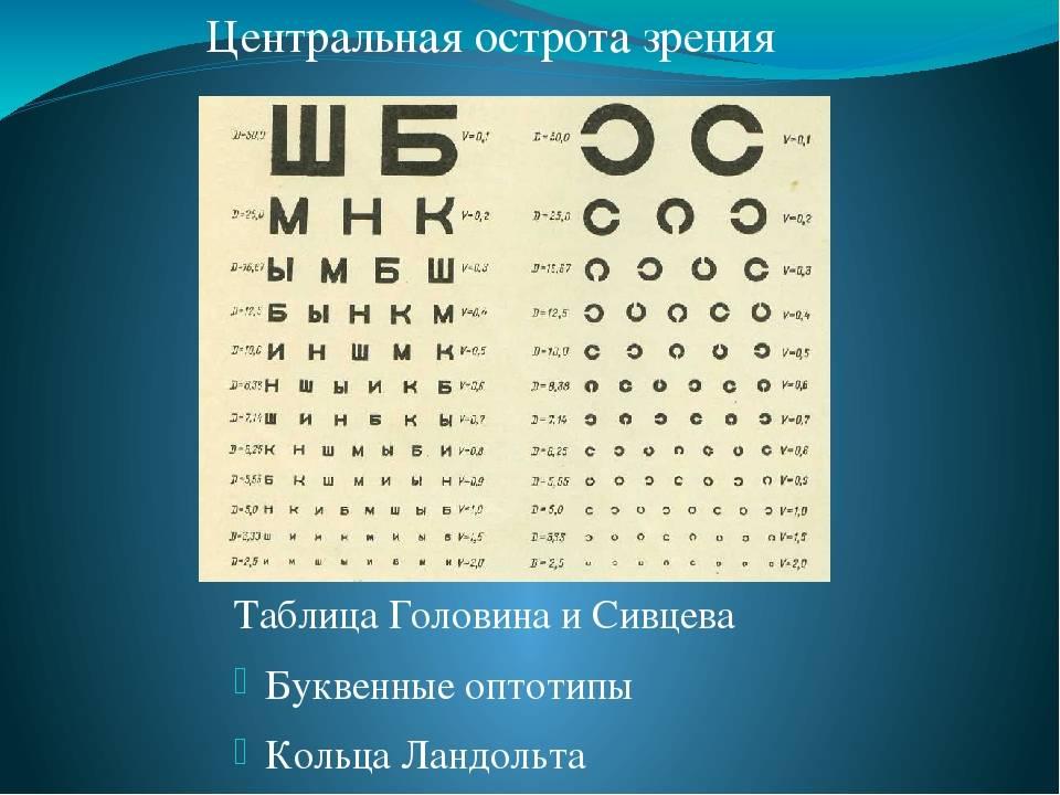 Таблица рабкина: как выучить, особенности проведения теста и рекомендации