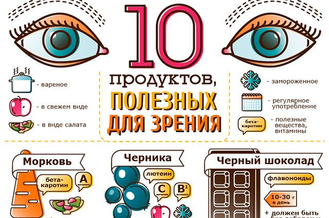 Как восстановить зрение ребенку в домашних условиях - первенец - сайт для родителей | pervenets.com