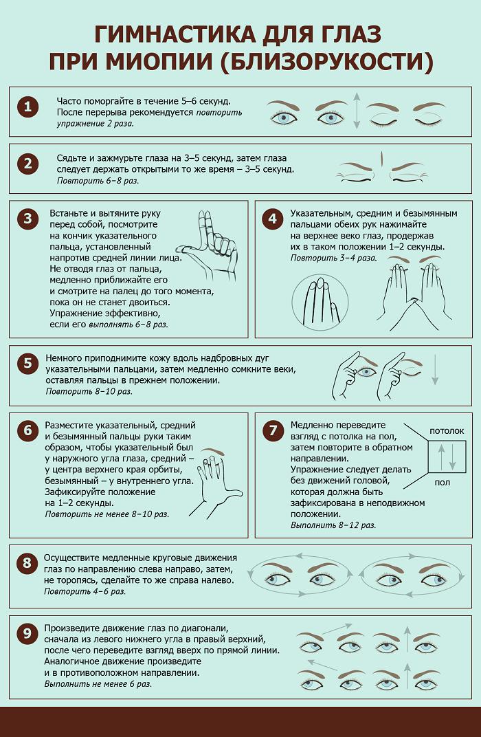 Жданов - полный комплекс упражнений для восстановления зрения, методика, лечение
