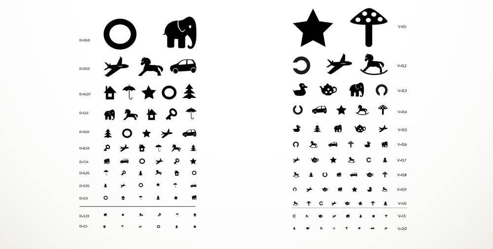Проверка зрения – таблица для детей орлова у окулиста