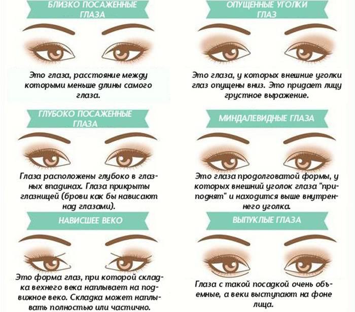 Люди с большими глазами. определяем характер человека по размеру и форме глаз
