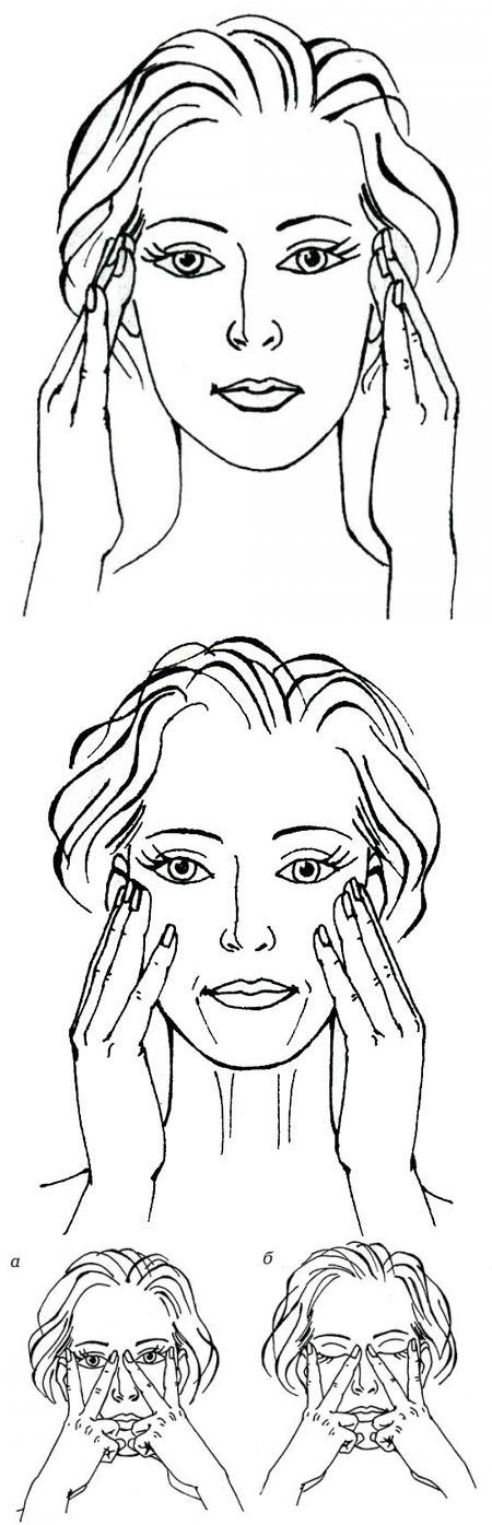 Упражнения от отеков под глазами: эффективные занятия, пошаговая инструкция выполнения, регулярность, улучшение внешнего вида и тонуса мышц лица