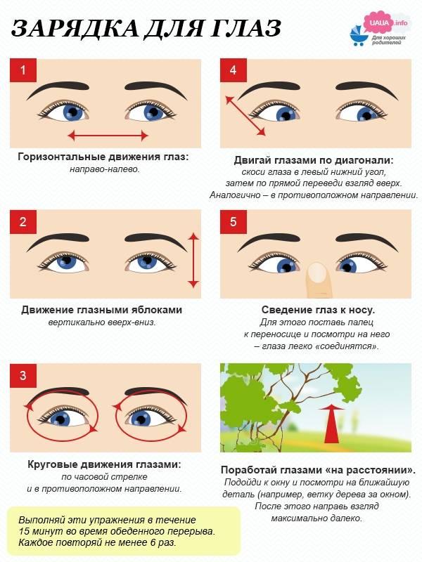 Зарядка для глаз по методу миркарима норбекова
