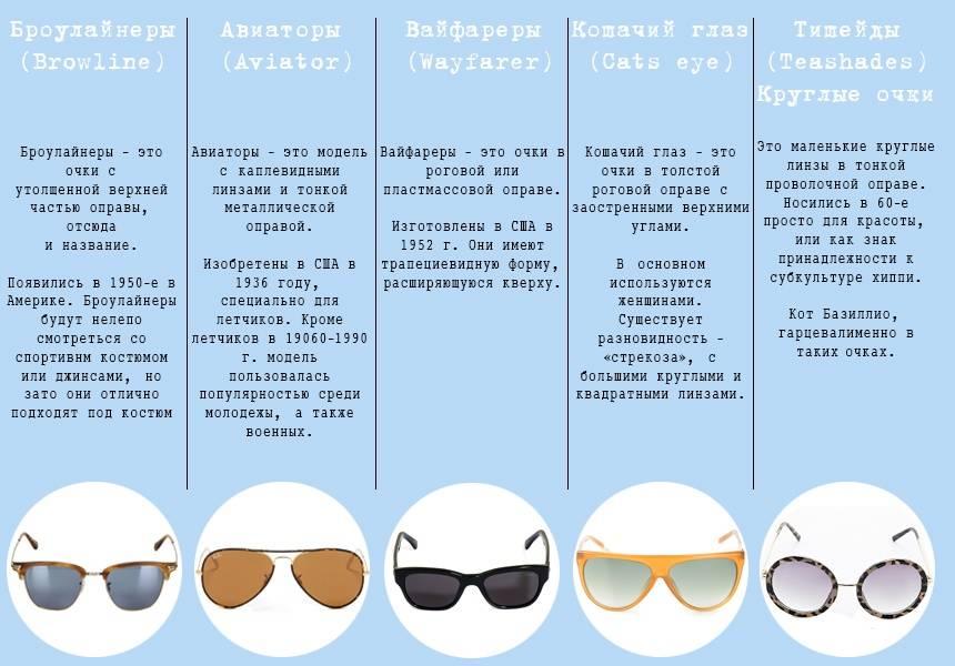 Как выбрать очки, правильно носить, ухаживать за ними и не переплачивать