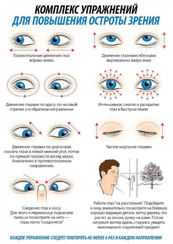 Как снять усталость с глаз капли и упражнения в домашних условиях, снимающие напряжение от компьютера