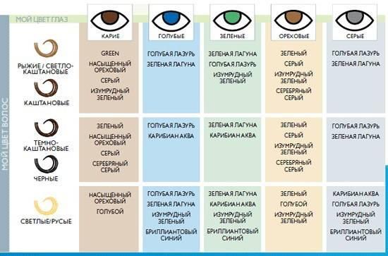 Как определить и выбрать размер контактных линз для глаз - медицинский справочник medana-st.ru