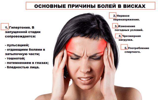 Левая сторона голова болит слезится глаз