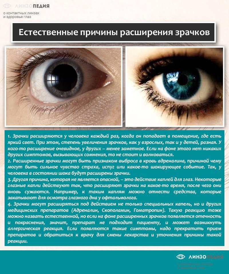 Вспышки в глазах