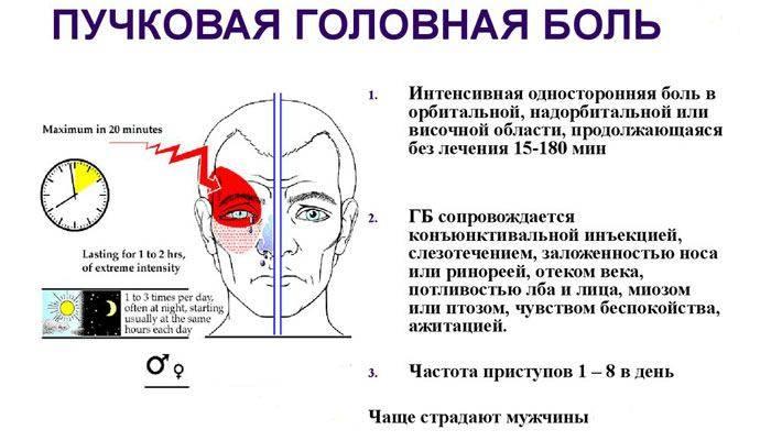 Болит голова в области лба: причины, лечение боли