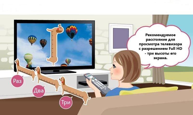Расстояние от телевизора в зависимости от диагонали, разрешения экрана и угла обзора