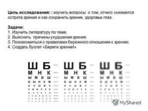 Зрение минус 3