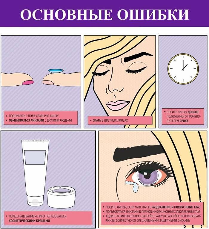 Как правильно одевать контактные линзы в первый раз быстро и без ошибок