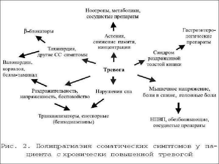 Ретинит цитомегаловирусный, пигментный и коатса: симптомы, лечение, причины и диагностика