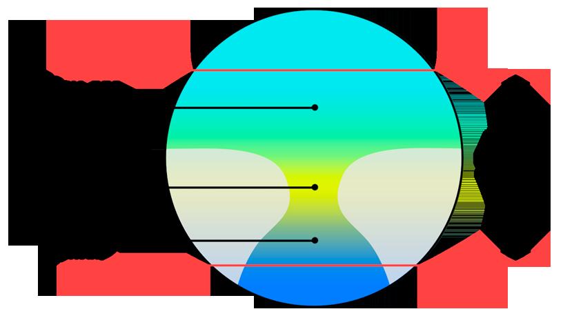 Очки прогрессивные с линзами - для близи и дали одновременно, отзывы про офисные комбинированные