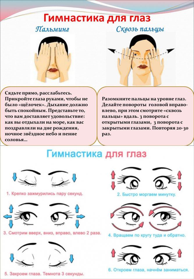 Как восстановить зрение в домашних условиях ребенку 6 лет - лечение глаз