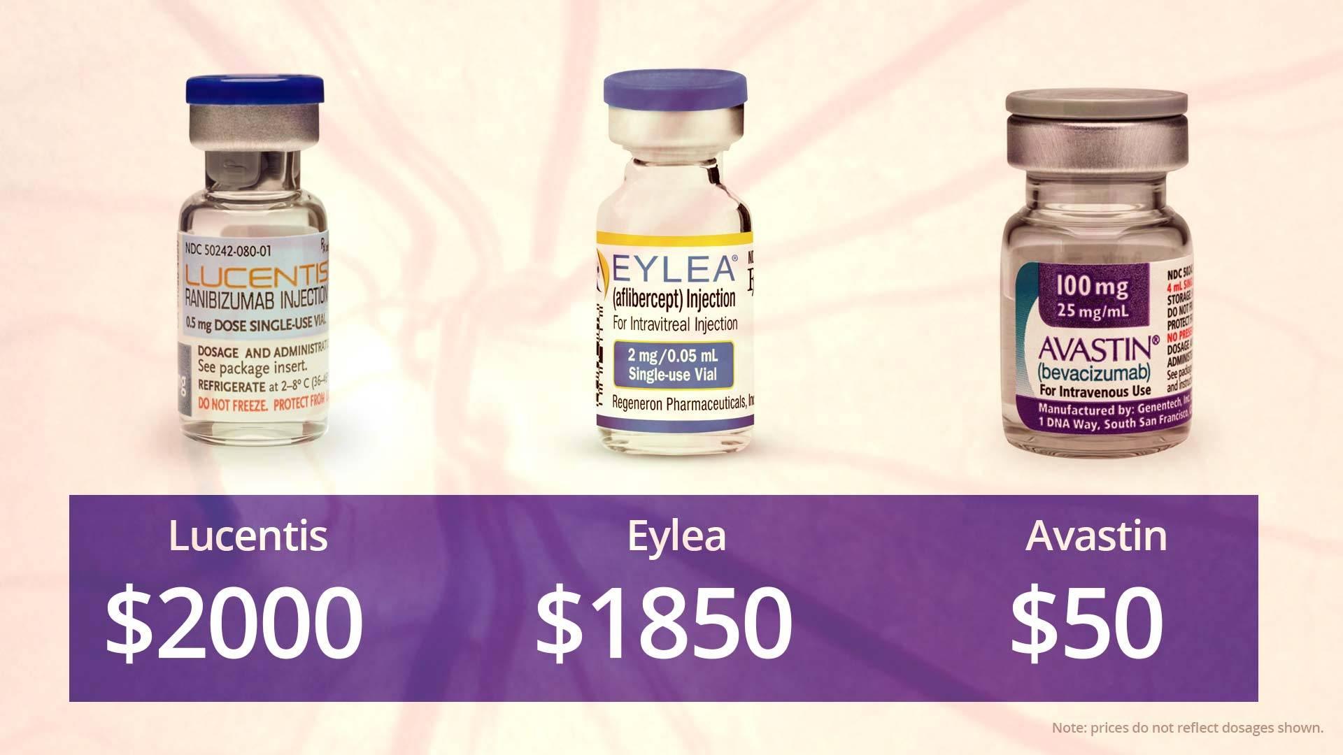 Инструкция по применению препарата луцентис от глазных болезней