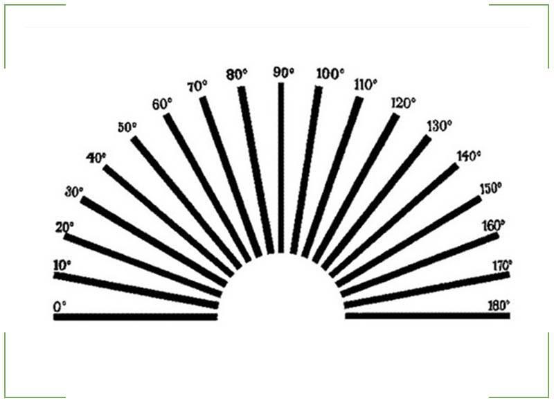 Тест на астигматизм онлайн в домашних условиях: правила проверки, показания, виды (звезда сименса, параллельные линии, лучи)