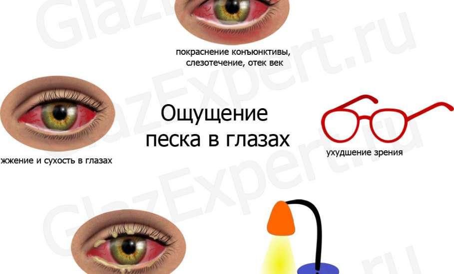 Резь в глазах и слезоточивость – ищем причину и метод лечения