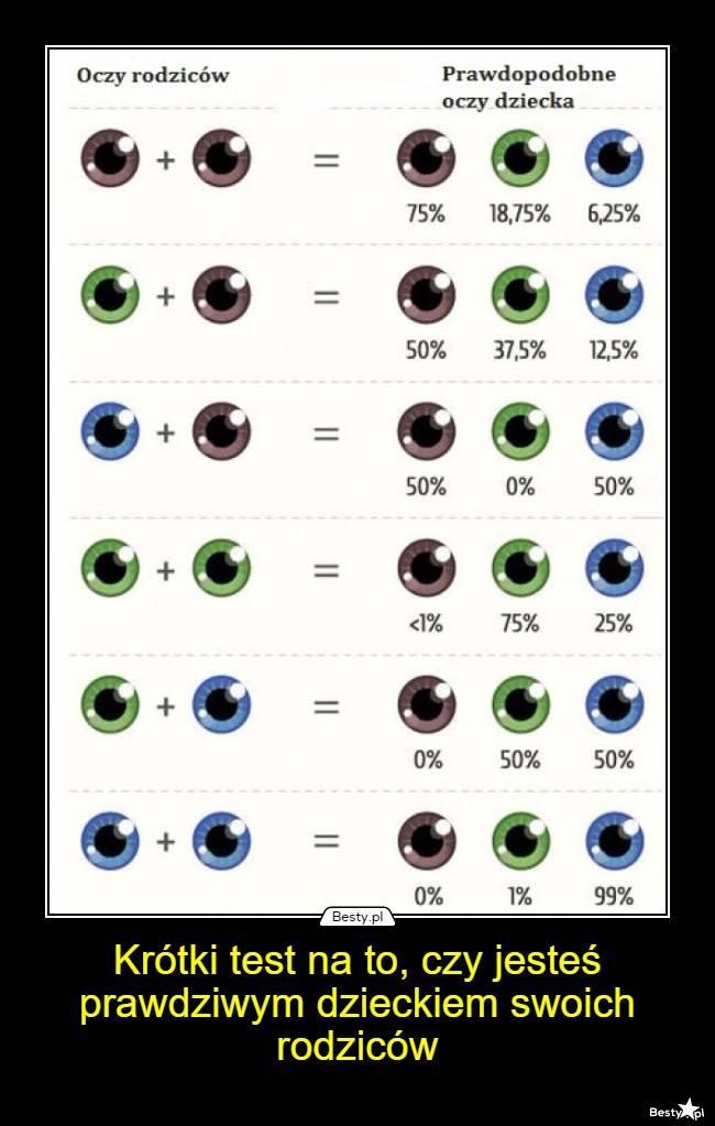 Наследование цвета глаз у человека: формирование и закономерности