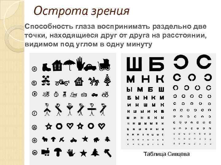 Зрение 1,0. что это значит?