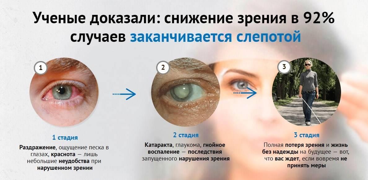Причины нарушения зрения: сумеречного, цветового, бинокулярного, полей, степени, профилактика, виды