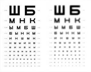 Максимальный минус зрения у человека - какой бывает