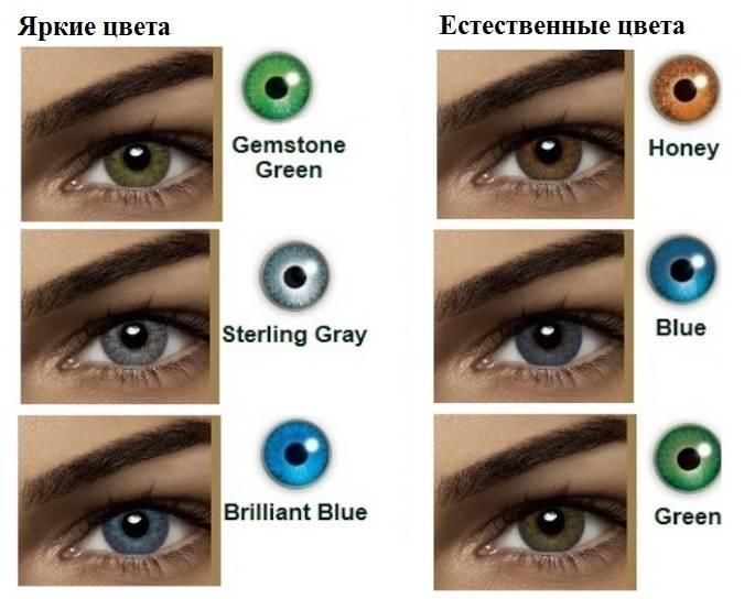 Зелёные линзы для глаз - правила выбора oculistic.ru зелёные линзы для глаз - правила выбора