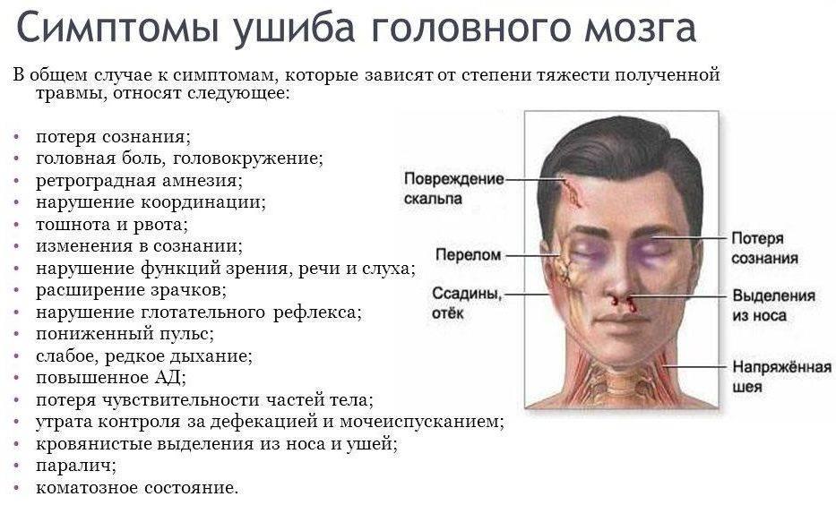 Болит голова от очков: причины и лечение головной боли