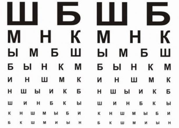 Как улучшить плохое зрение