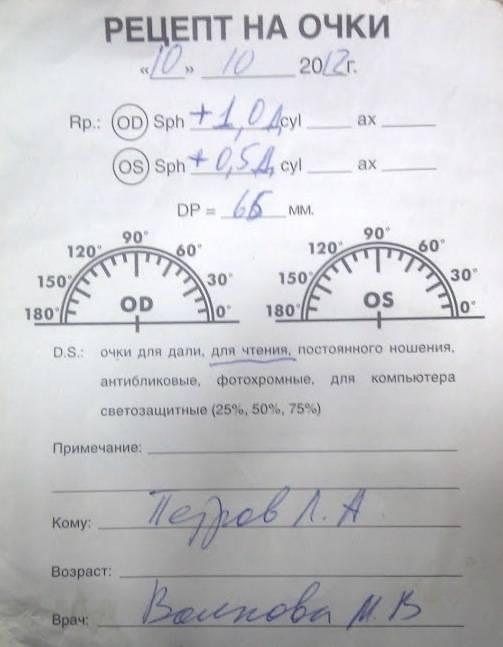 Od, os - какой глаз, что такое sph зрение в офтальмологии oculistic.ru