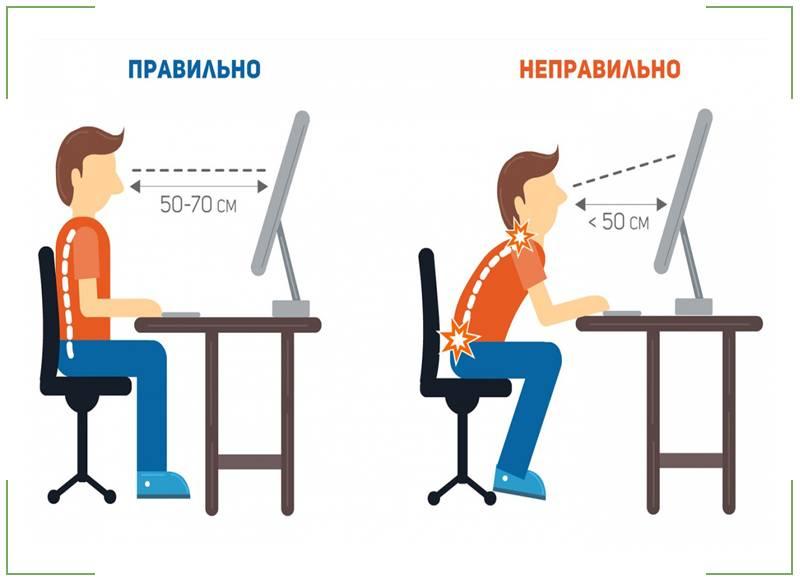 Основные симптомы компьютерного зрительного синдрома и его последствия
